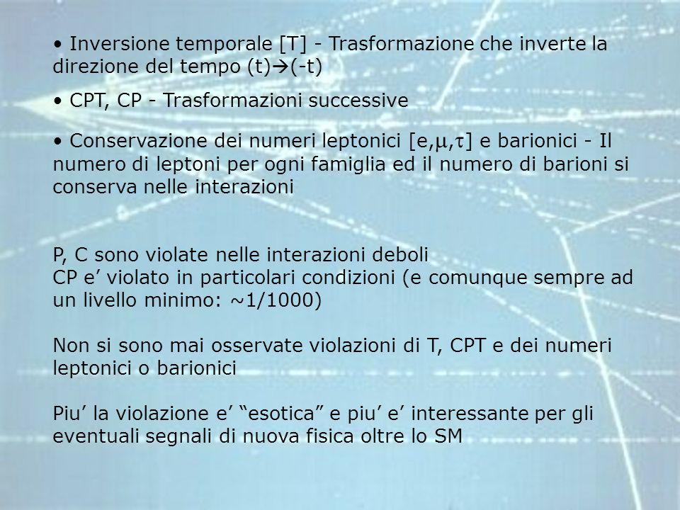 Inversione temporale [T] - Trasformazione che inverte la direzione del tempo (t) (-t) CPT, CP - Trasformazioni successive Conservazione dei numeri leptonici [e,, ] e barionici - Il numero di leptoni per ogni famiglia ed il numero di barioni si conserva nelle interazioni P, C sono violate nelle interazioni deboli CP e violato in particolari condizioni (e comunque sempre ad un livello minimo: ~1/1000) Non si sono mai osservate violazioni di T, CPT e dei numeri leptonici o barionici Piu la violazione e esotica e piu e interessante per gli eventuali segnali di nuova fisica oltre lo SM