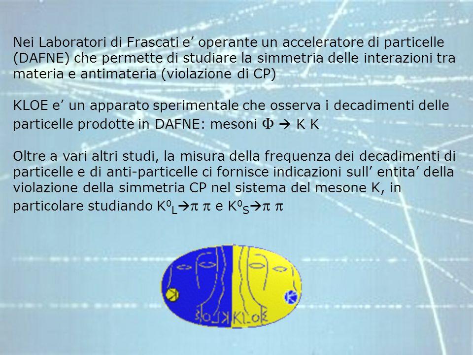 Nei Laboratori di Frascati e operante un acceleratore di particelle (DAFNE) che permette di studiare la simmetria delle interazioni tra materia e anti