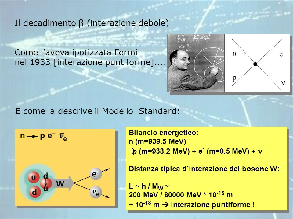 Il decadimento (interazione debole) Come laveva ipotizzata Fermi nel 1933 [interazione puntiforme].... Bilancio energetico: n (m=939.5 MeV) p (m=938.2