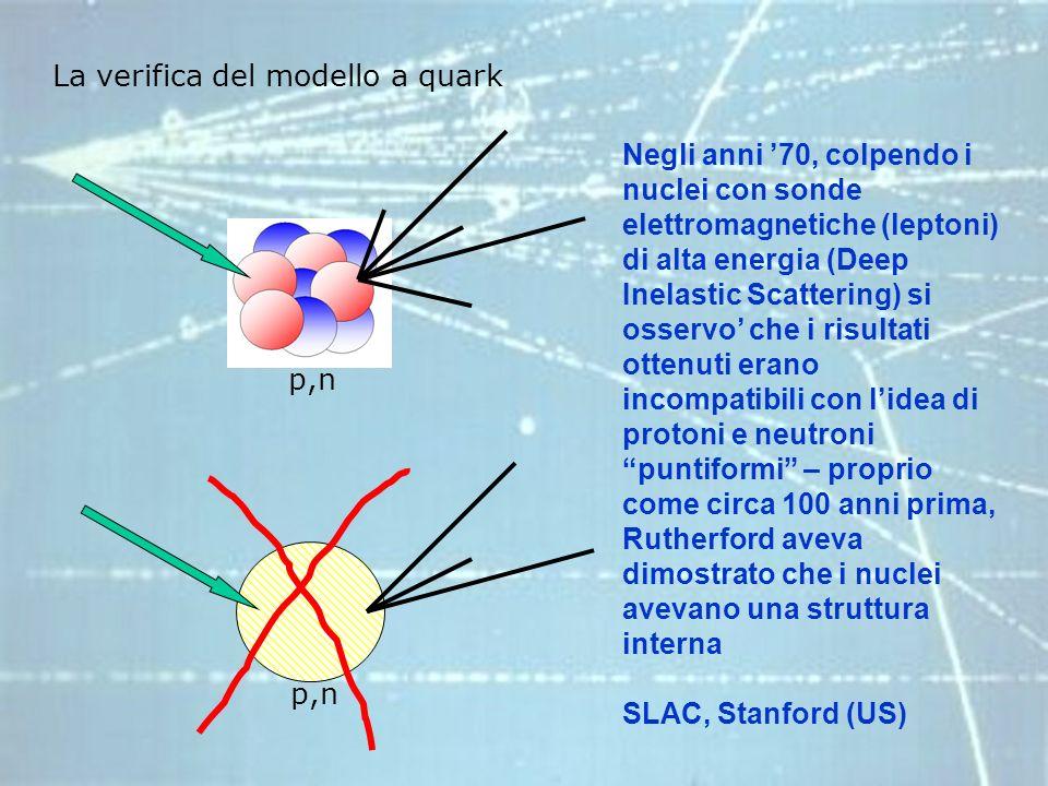 La verifica del modello a quark Negli anni 70, colpendo i nuclei con sonde elettromagnetiche (leptoni) di alta energia (Deep Inelastic Scattering) si osservo che i risultati ottenuti erano incompatibili con lidea di protoni e neutroni puntiformi – proprio come circa 100 anni prima, Rutherford aveva dimostrato che i nuclei avevano una struttura interna SLAC, Stanford (US) p,n