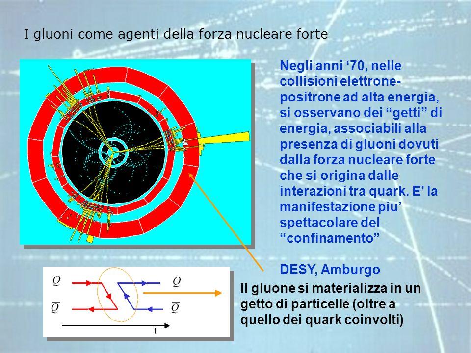 I gluoni come agenti della forza nucleare forte Negli anni 70, nelle collisioni elettrone- positrone ad alta energia, si osservano dei getti di energi