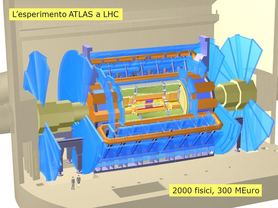 Lesperimento ATLAS a LHC 2000 fisici, 300 MEuro