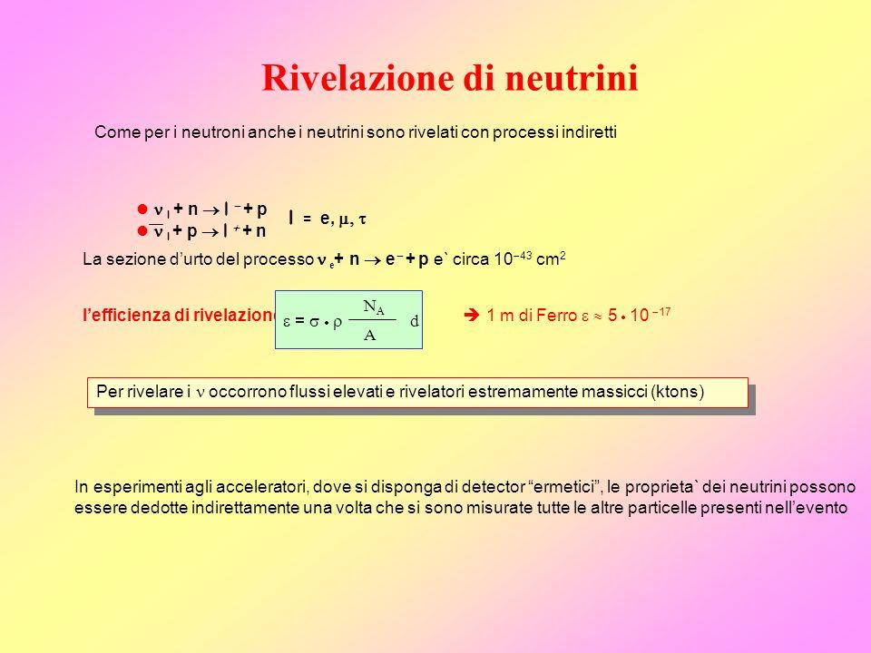 Rivelazione di neutrini Come per i neutroni anche i neutrini sono rivelati con processi indiretti l + n l + p l + p l + n l = e, lefficienza di rivela