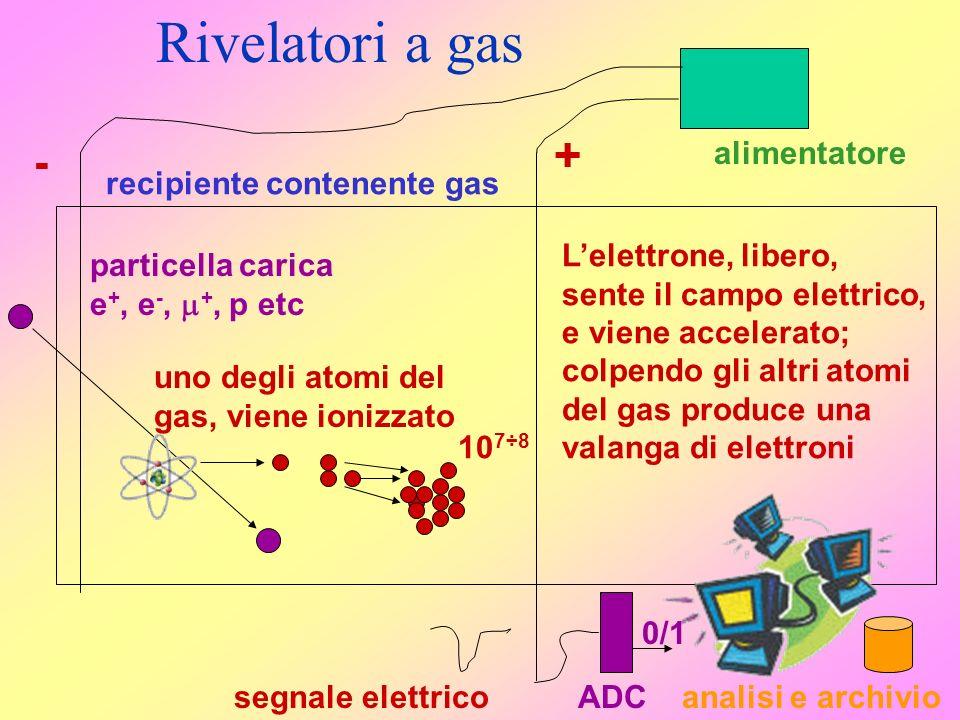 Rivelatori a gas particella carica e +, e -, +, p etc uno degli atomi del gas, viene ionizzato Lelettrone, libero, sente il campo elettrico, e viene a