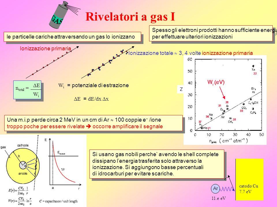 Rivelatori a gas I le particelle cariche attraversando un gas lo ionizzano Ionizzazione primaria Spesso gli elettroni prodotti hanno sufficiente energ