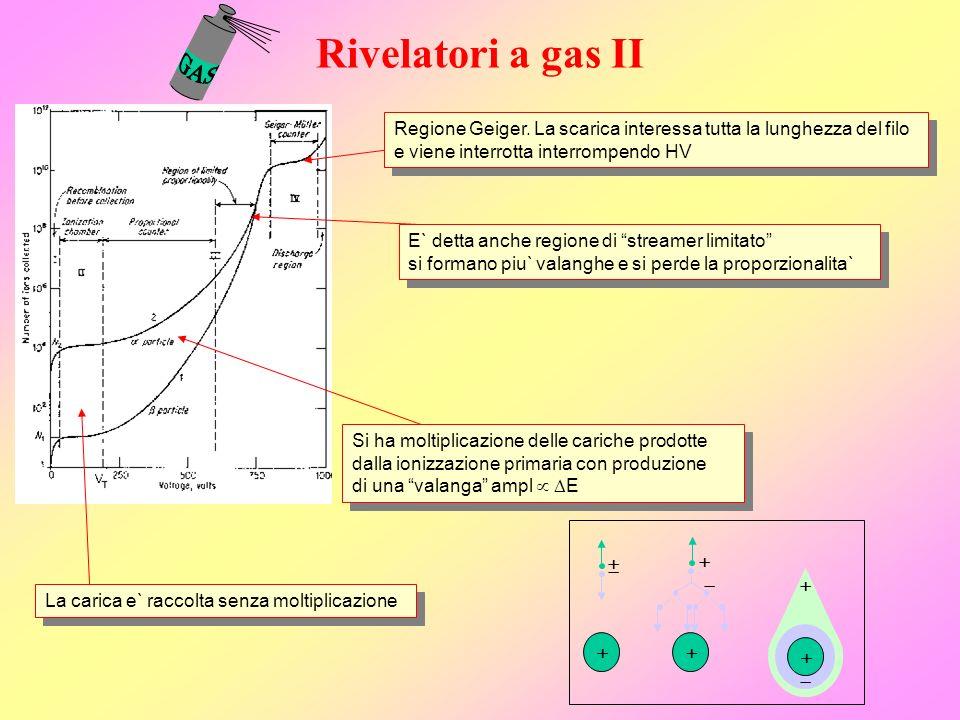 Rivelatori a gas II La carica e` raccolta senza moltiplicazione Si ha moltiplicazione delle cariche prodotte dalla ionizzazione primaria con produzion