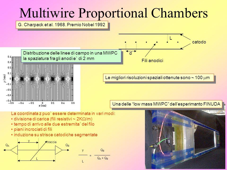 Multiwire Proportional Chambers G. Charpack et al. 1968. Premio Nobel 1992 Distribuzione delle linee di campo in una MWPC la spaziatura fra gli anodi