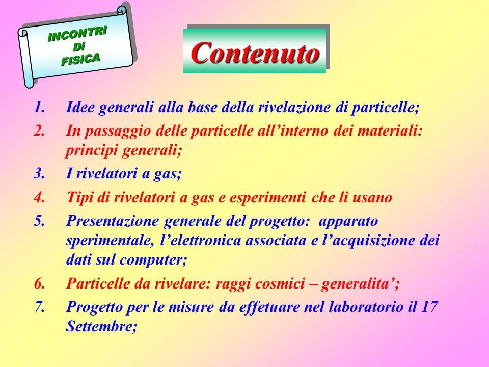 ContenutoContenuto 1.Idee generali alla base della rivelazione di particelle; 2.In passaggio delle particelle allinterno dei materiali: principi gener