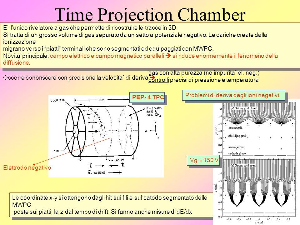 Time Projection Chamber Le coordinate x-y si ottengono dagli hit sui fili e sul catodo segmentato delle MWPC poste sui piatti, la z dal tempo di drift