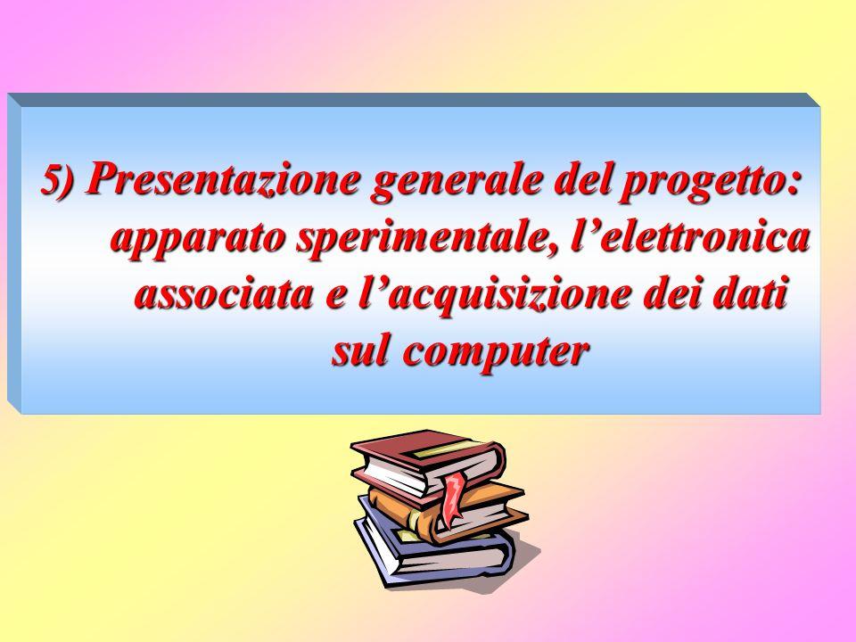 5) Presentazione generale del progetto: apparato sperimentale, lelettronica associata e lacquisizione dei dati sul computer