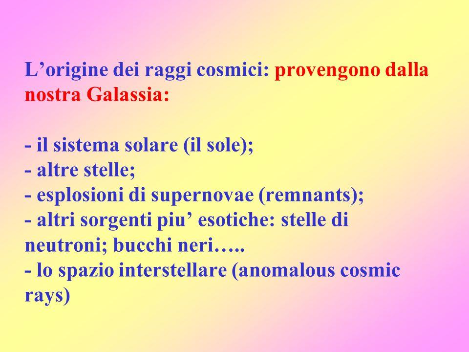 Lorigine dei raggi cosmici: provengono dalla nostra Galassia: - il sistema solare (il sole); - altre stelle; - esplosioni di supernovae (remnants); -