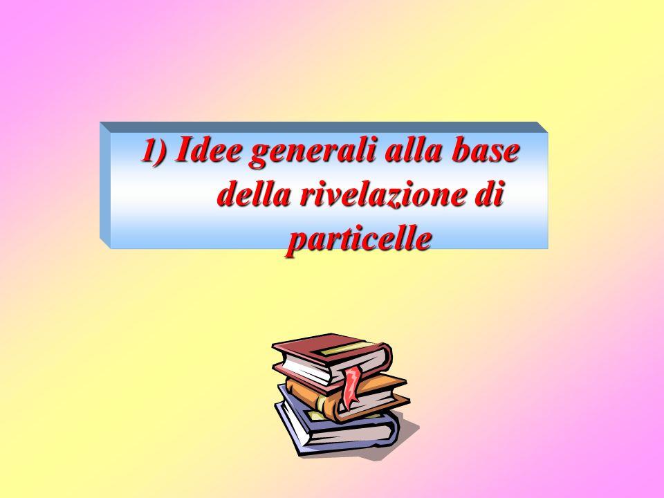 1) Idee generali alla base della rivelazione di particelle