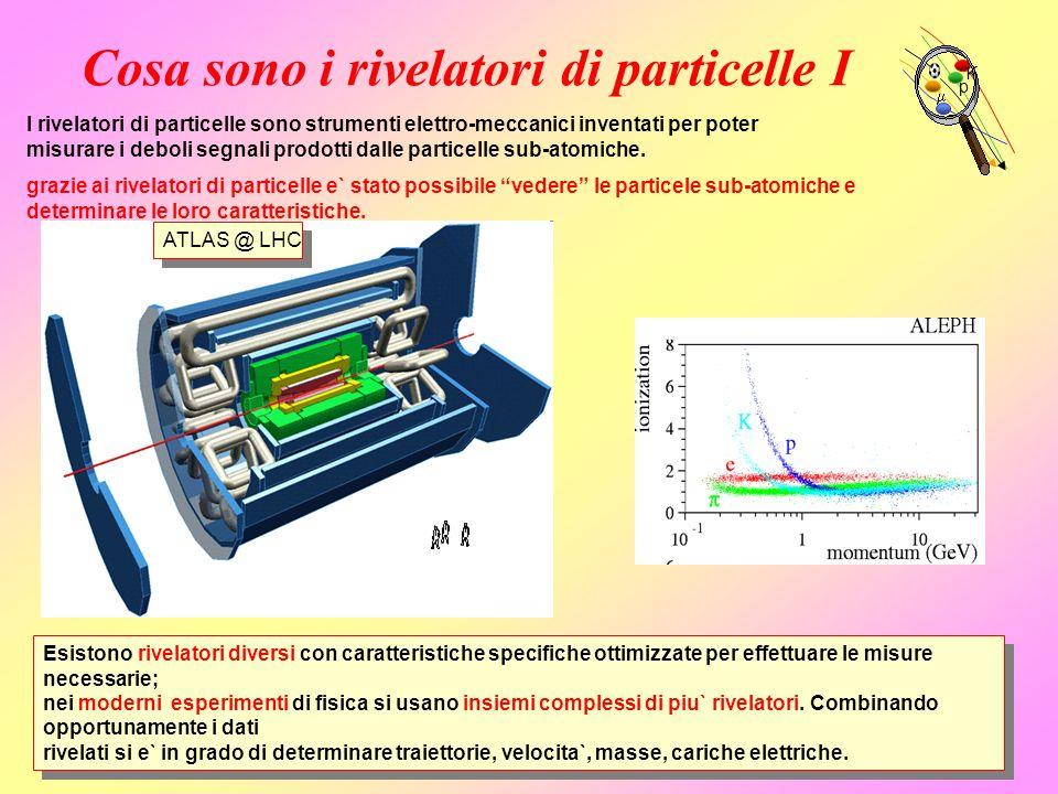 Cosa sono i rivelatori di particelle I I rivelatori di particelle sono strumenti elettro-meccanici inventati per poter misurare i deboli segnali prodo