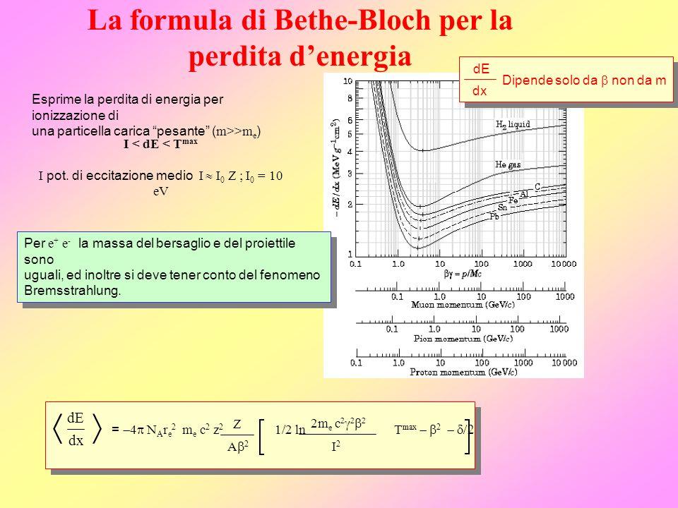 La formula di Bethe-Bloch per la perdita denergia dE dx = 4 N A r e 2 m e c 2 z 2 1/2 ln T max 2 Z A 2 2m e c I2I2 dE dx Dipende solo da non da m Espr