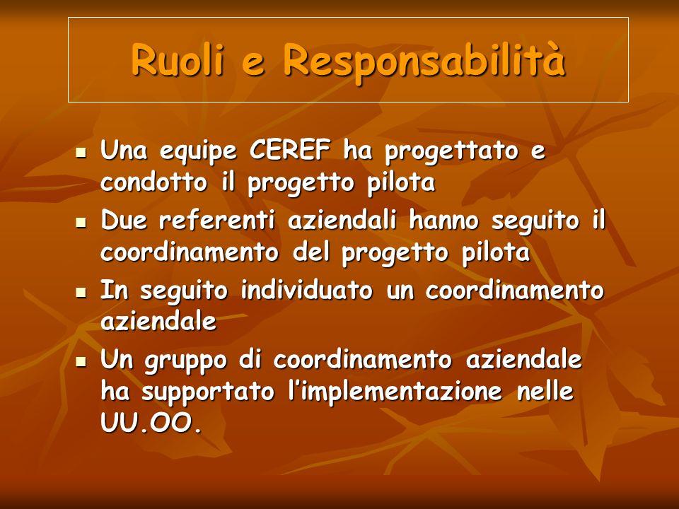 Ruoli e Responsabilità Una equipe CEREF ha progettato e condotto il progetto pilota Una equipe CEREF ha progettato e condotto il progetto pilota Due r