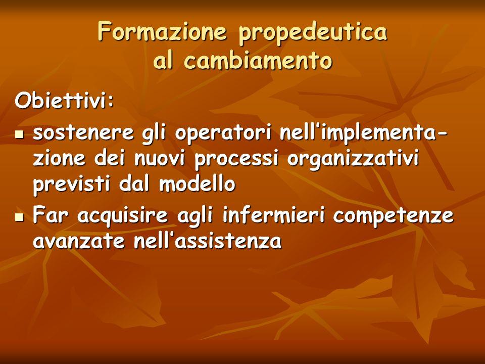 Formazione propedeutica al cambiamento Obiettivi: sostenere gli operatori nellimplementa- zione dei nuovi processi organizzativi previsti dal modello