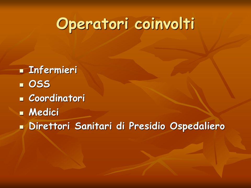 Operatori coinvolti Infermieri Infermieri OSS OSS Coordinatori Coordinatori Medici Medici Direttori Sanitari di Presidio Ospedaliero Direttori Sanitar
