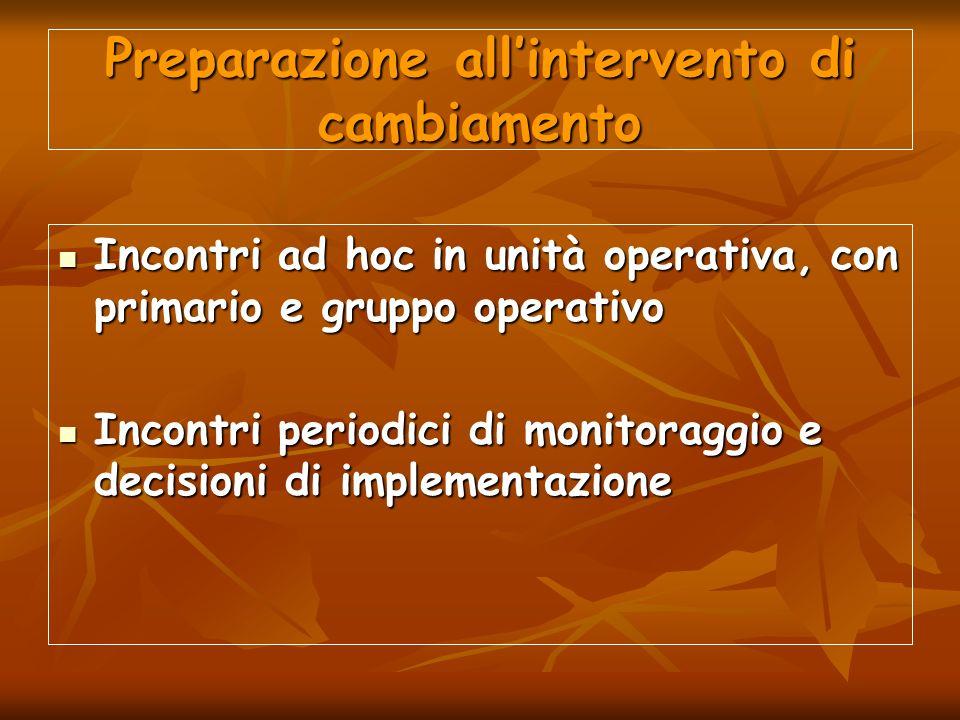 Preparazione allintervento di cambiamento Incontri ad hoc in unità operativa, con primario e gruppo operativo Incontri ad hoc in unità operativa, con