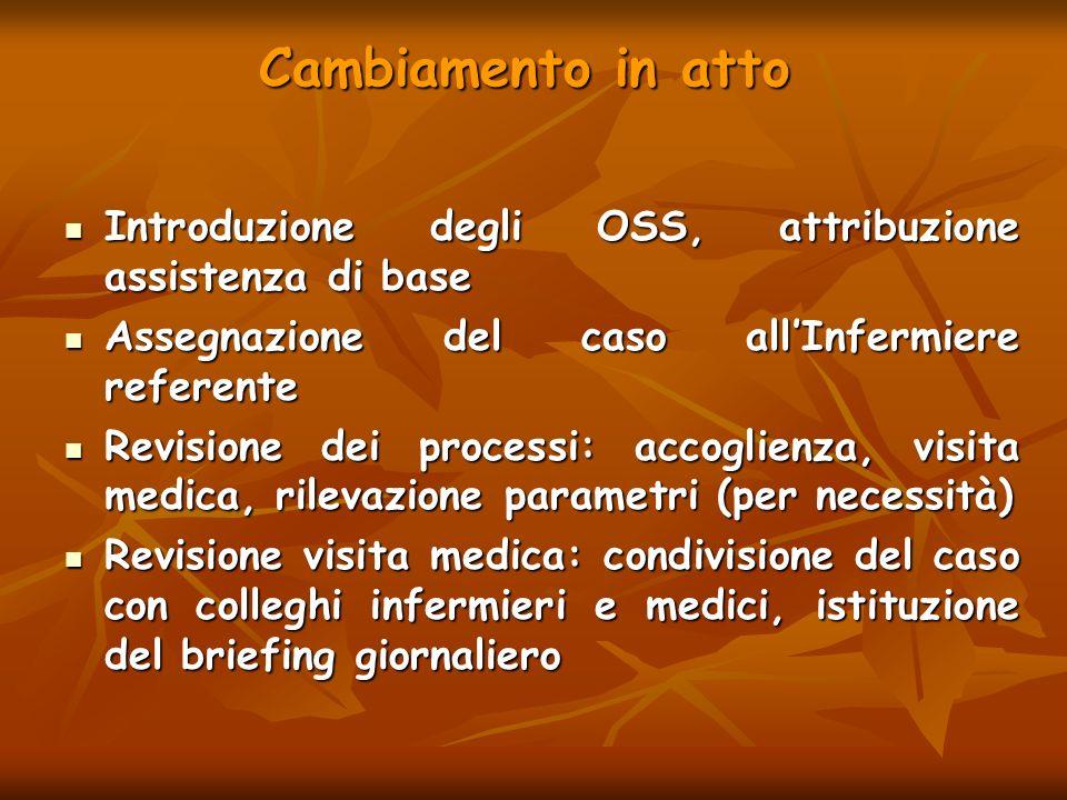 Cambiamento in atto Introduzione degli OSS, attribuzione assistenza di base Introduzione degli OSS, attribuzione assistenza di base Assegnazione del c