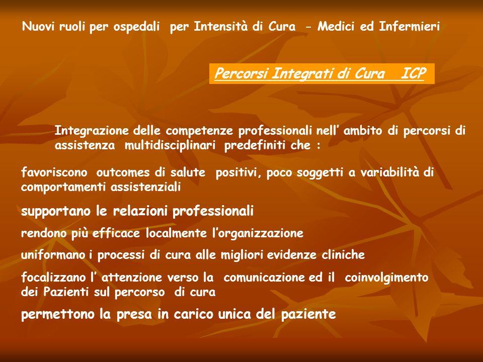Nuovi ruoli per ospedali per Intensità di Cura - Medici ed Infermieri Percorsi Integrati di Cura ICP Integrazione delle competenze professionali nell