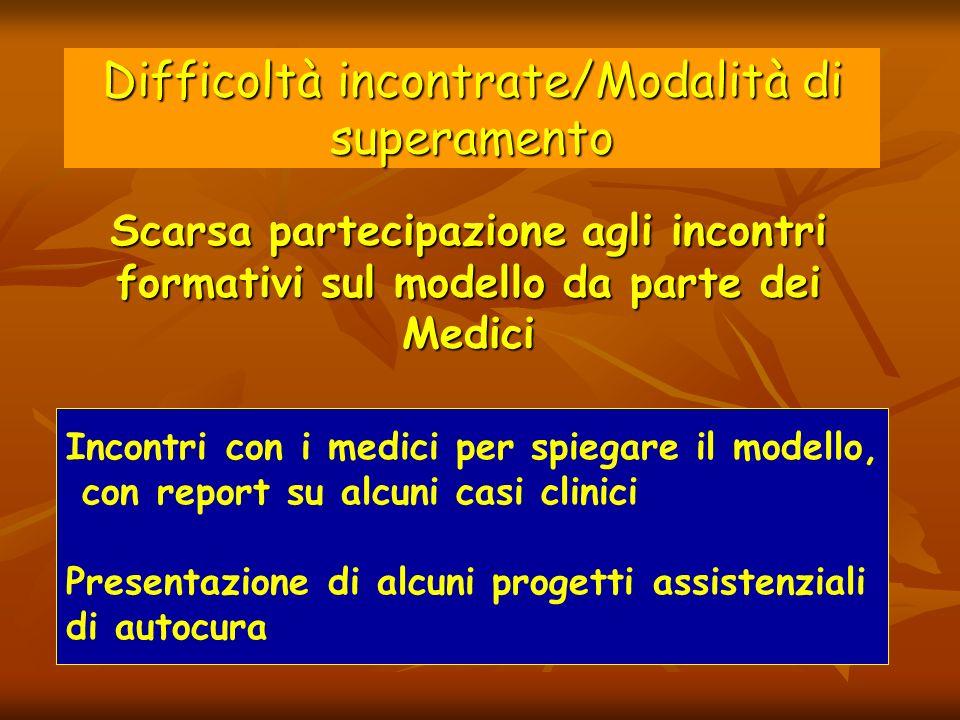 Difficoltà incontrate/Modalità di superamento Scarsa partecipazione agli incontri formativi sul modello da parte dei Medici Incontri con i medici per