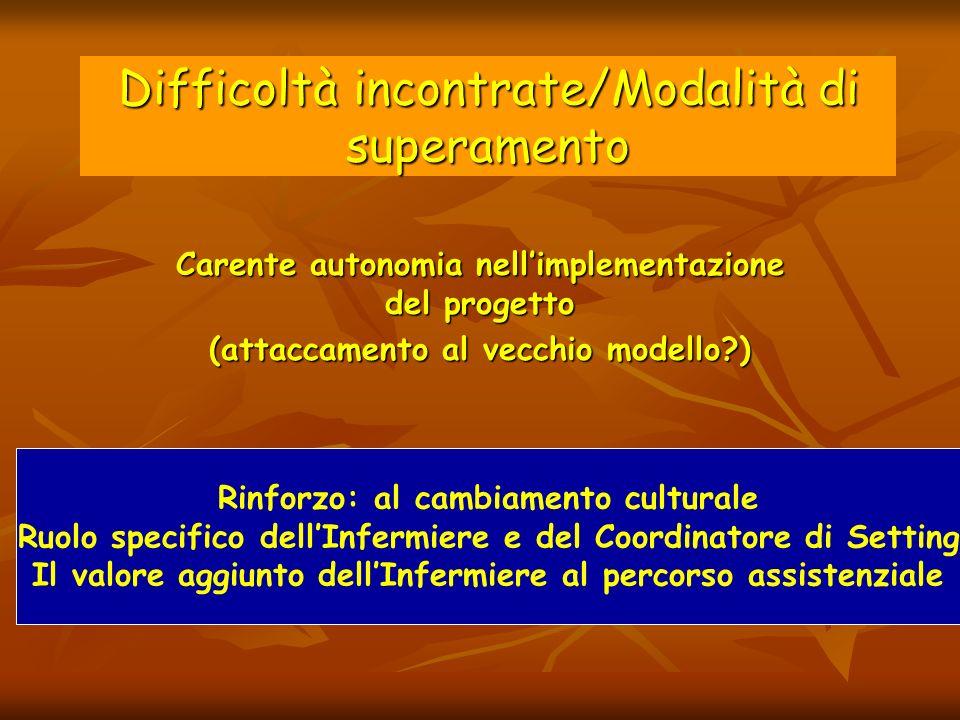 Difficoltà incontrate/Modalità di superamento Carente autonomia nellimplementazione del progetto (attaccamento al vecchio modello?) Rinforzo: al cambi