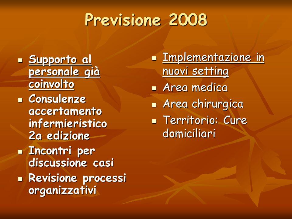 Previsione 2008 Supporto al personale già coinvolto Supporto al personale già coinvolto Consulenze accertamento infermieristico 2a edizione Consulenze