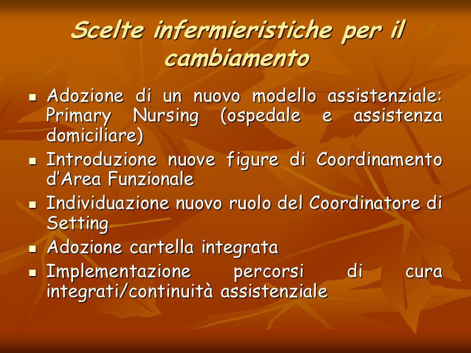 Scelte infermieristiche per il cambiamento Adozione di un nuovo modello assistenziale: Primary Nursing (ospedale e assistenza domiciliare) Adozione di