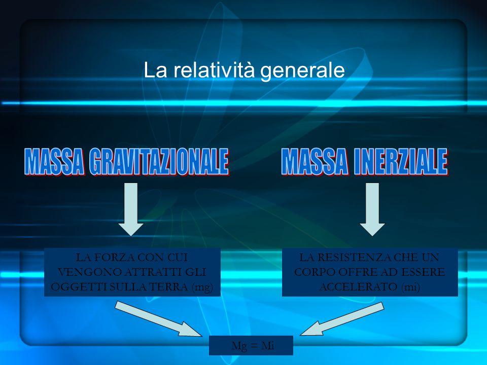 La relatività generale LA FORZA CON CUI VENGONO ATTRATTI GLI OGGETTI SULLA TERRA (mg) LA RESISTENZA CHE UN CORPO OFFRE AD ESSERE ACCELERATO (mi) Mg = Mi