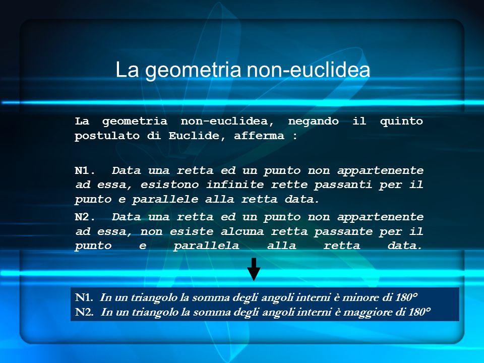 La geometria non-euclidea La geometria non-euclidea, negando il quinto postulato di Euclide, afferma : N1.