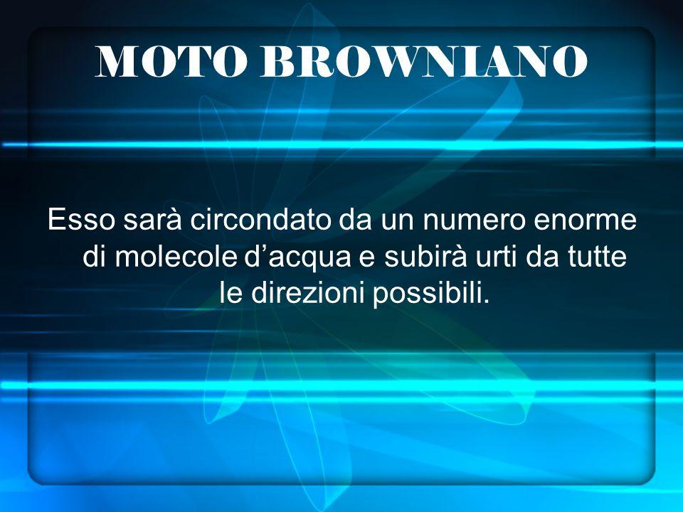 MOTO BROWNIANO Esso sarà circondato da un numero enorme di molecole dacqua e subirà urti da tutte le direzioni possibili.