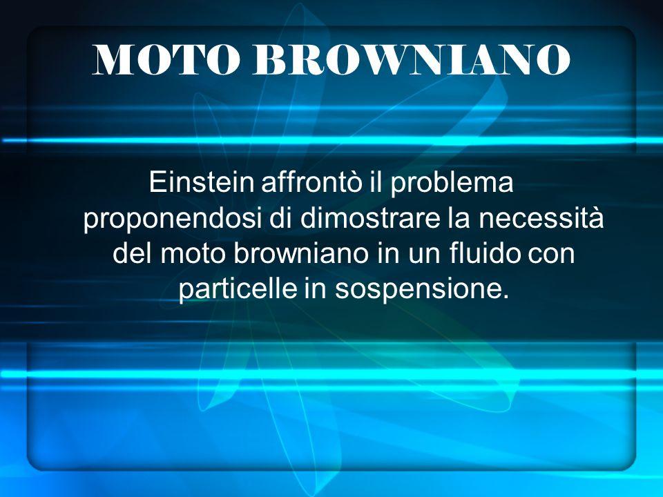 MOTO BROWNIANO Einstein affrontò il problema proponendosi di dimostrare la necessità del moto browniano in un fluido con particelle in sospensione.
