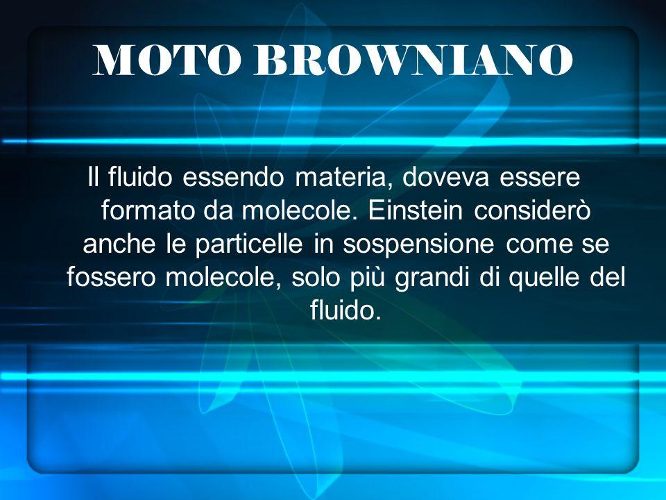 MOTO BROWNIANO Il fluido essendo materia, doveva essere formato da molecole.