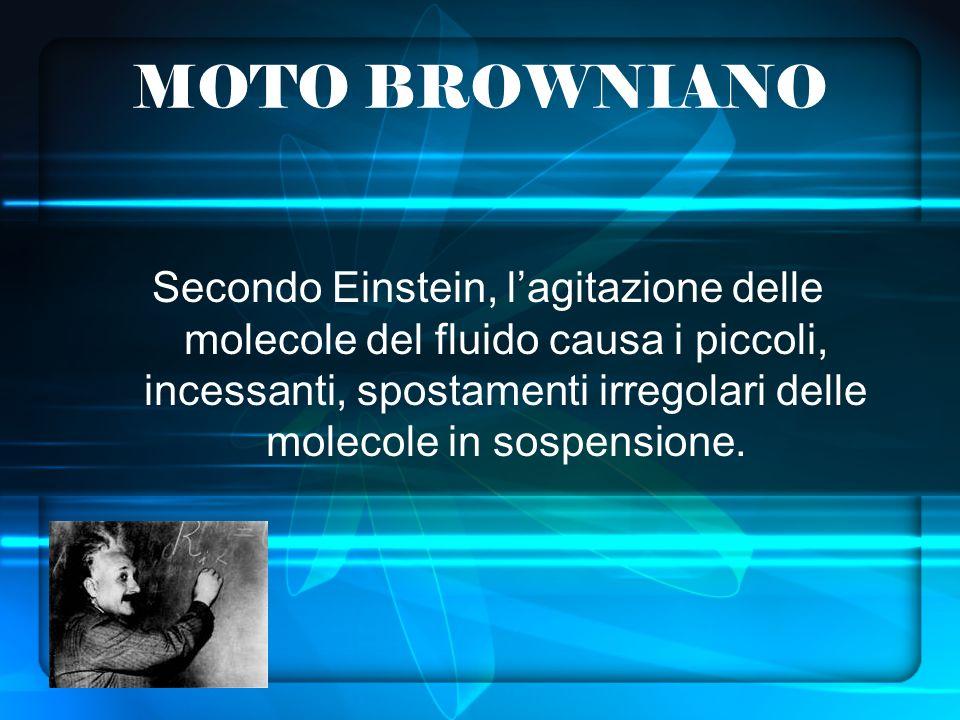 MOTO BROWNIANO Secondo Einstein, lagitazione delle molecole del fluido causa i piccoli, incessanti, spostamenti irregolari delle molecole in sospensione.