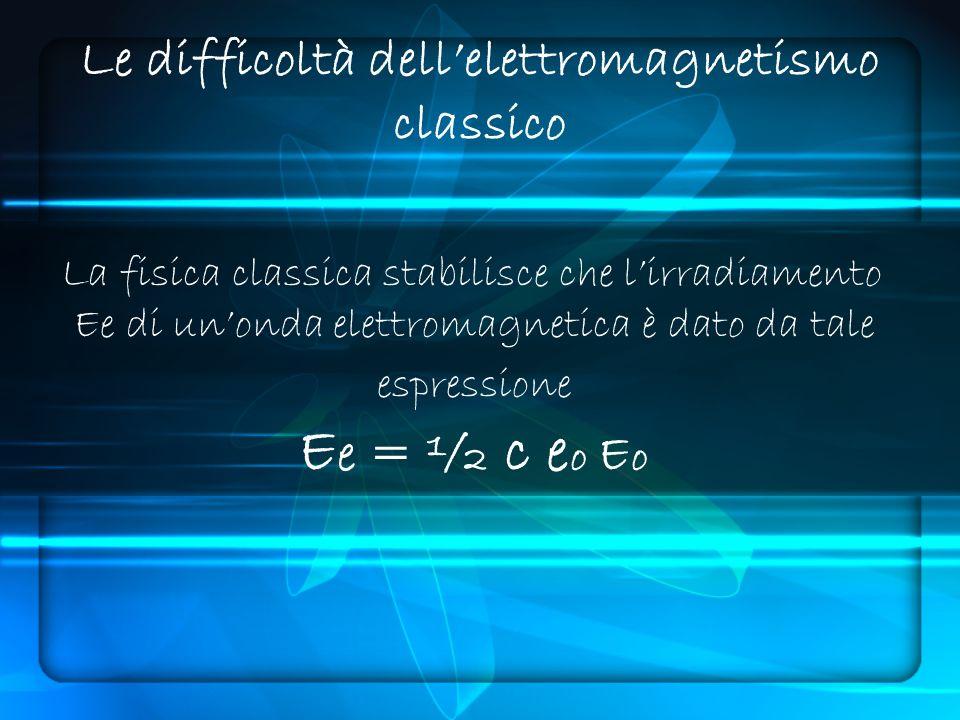 La fisica classica stabilisce che lirradiamento Ee di unonda elettromagnetica è dato da tale espressione E e = ½ c e o E o