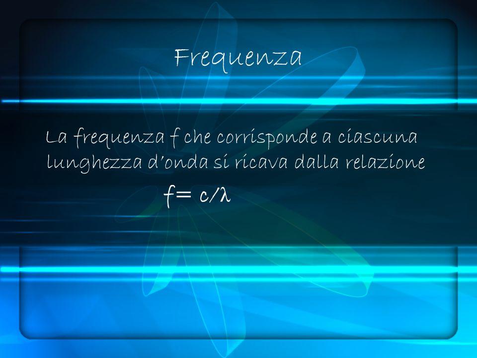 La frequenza f che corrisponde a ciascuna lunghezza donda si ricava dalla relazione f= c/ λ Frequenza