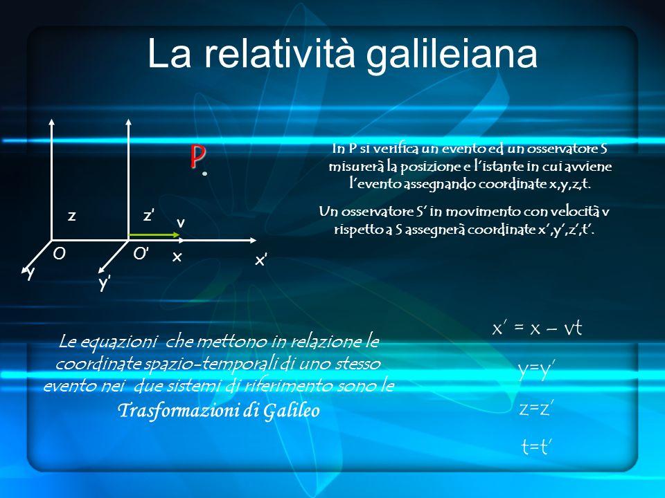 La relatività galileiana x O z y z v O x y P In P si verifica un evento ed un osservatore S misurerà la posizione e listante in cui avviene levento assegnando coordinate x,y,z,t.