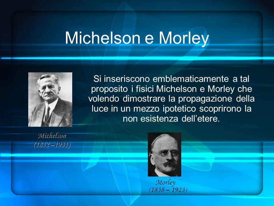 Michelson e Morley Si inseriscono emblematicamente a tal proposito i fisici Michelson e Morley che volendo dimostrare la propagazione della luce in un mezzo ipotetico scoprirono la non esistenza delletere.