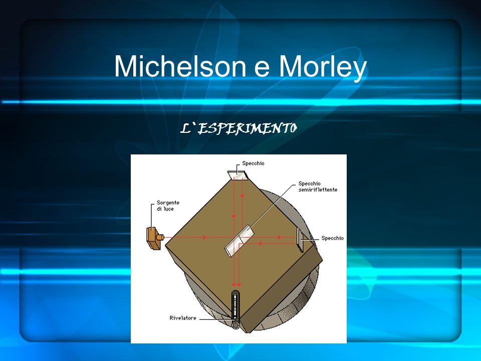 Michelson e Morley L`ESPERIMENTO