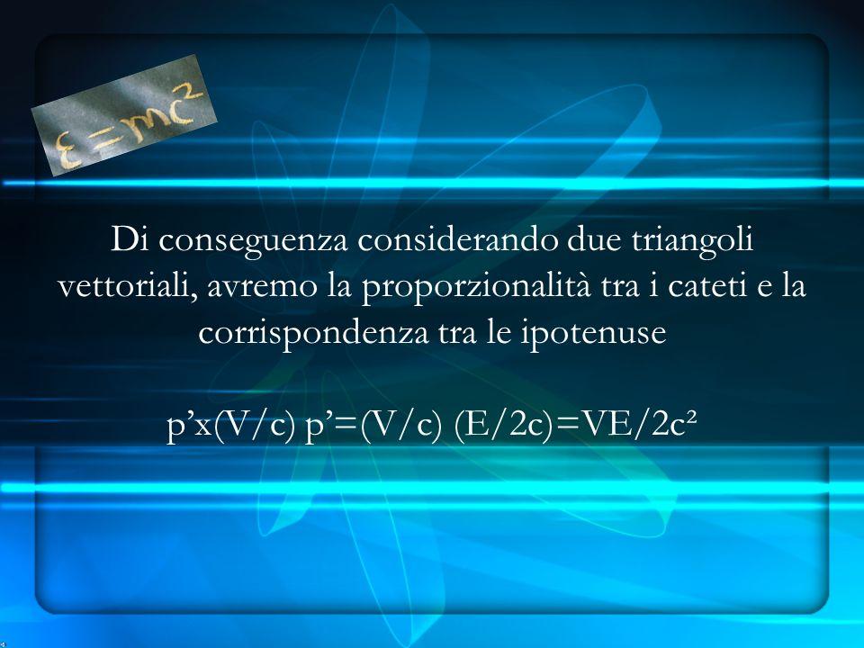 Di conseguenza considerando due triangoli vettoriali, avremo la proporzionalità tra i cateti e la corrispondenza tra le ipotenuse px(V/c) p=(V/c) (E/2c)=VE/2c²