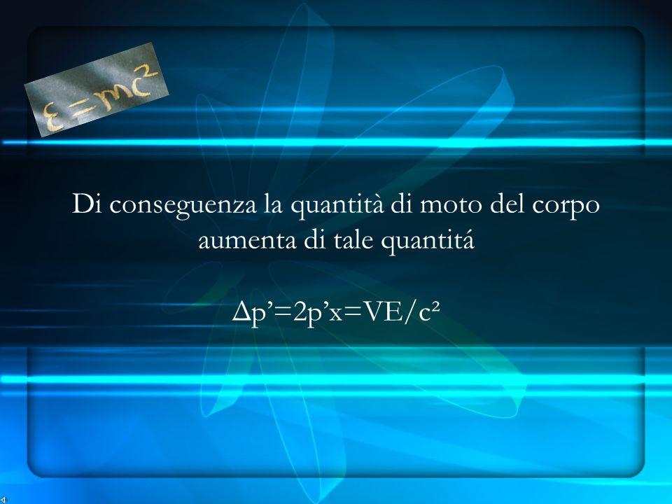 Di conseguenza la quantità di moto del corpo aumenta di tale quantitá Δp=2px=VE/c²