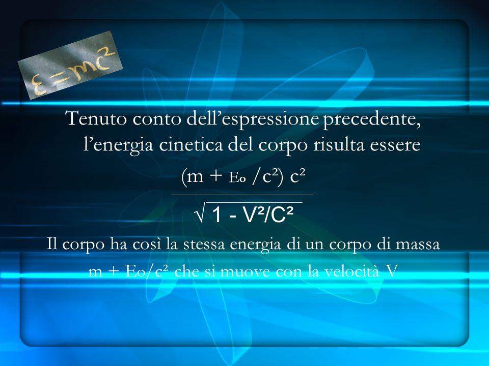 Tenuto conto dellespressione precedente, lenergia cinetica del corpo risulta essere (m + E O /c²) c² 1 - V²/C² Il corpo ha così la stessa energia di un corpo di massa m + E O /c² che si muove con la velocità V