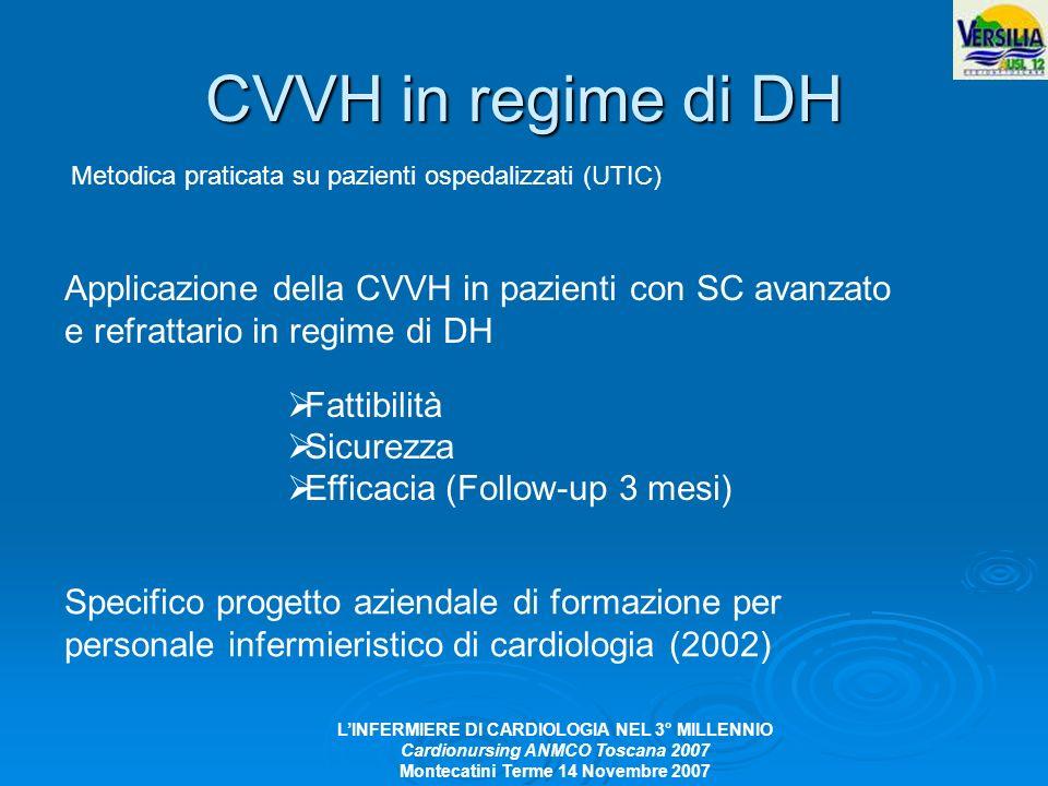 LINFERMIERE DI CARDIOLOGIA NEL 3° MILLENNIO Cardionursing ANMCO Toscana 2007 Montecatini Terme 14 Novembre 2007 CVVH in regime di DH Metodica praticat