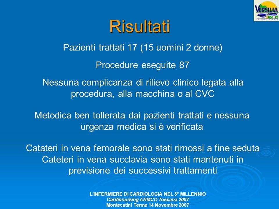 LINFERMIERE DI CARDIOLOGIA NEL 3° MILLENNIO Cardionursing ANMCO Toscana 2007 Montecatini Terme 14 Novembre 2007 Risultati Pazienti trattati 17 (15 uom