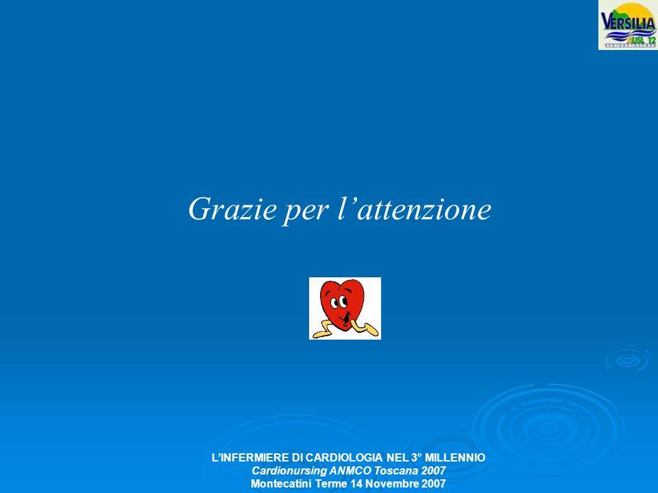 LINFERMIERE DI CARDIOLOGIA NEL 3° MILLENNIO Cardionursing ANMCO Toscana 2007 Montecatini Terme 14 Novembre 2007 Grazie per lattenzione