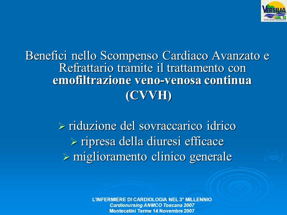 LINFERMIERE DI CARDIOLOGIA NEL 3° MILLENNIO Cardionursing ANMCO Toscana 2007 Montecatini Terme 14 Novembre 2007 Benefici nello Scompenso Cardiaco Avan