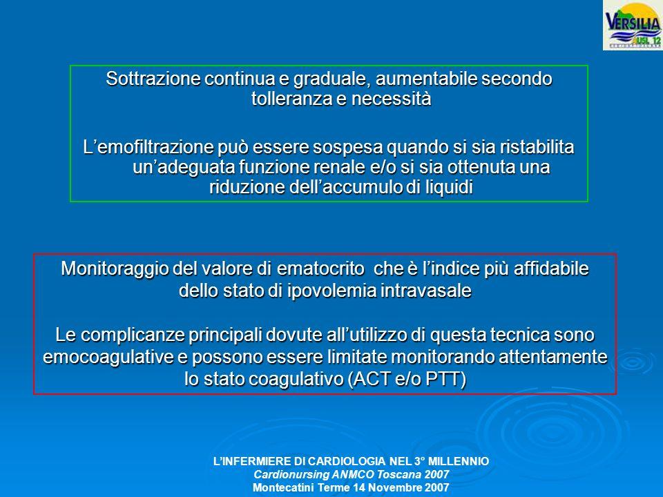 LINFERMIERE DI CARDIOLOGIA NEL 3° MILLENNIO Cardionursing ANMCO Toscana 2007 Montecatini Terme 14 Novembre 2007 Sottrazione continua e graduale, aumen