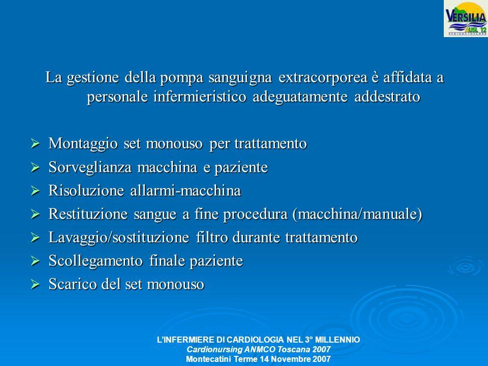 LINFERMIERE DI CARDIOLOGIA NEL 3° MILLENNIO Cardionursing ANMCO Toscana 2007 Montecatini Terme 14 Novembre 2007 La gestione della pompa sanguigna extr