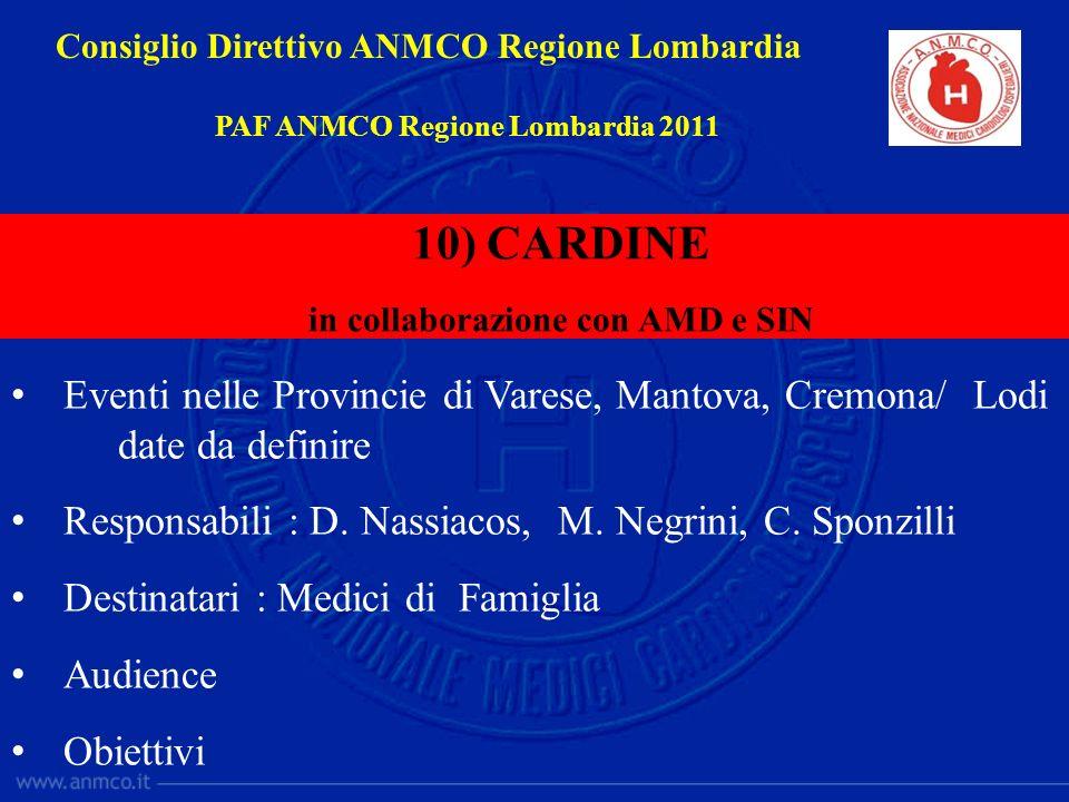 Eventi nelle Provincie di Varese, Mantova, Cremona/ Lodi date da definire Responsabili : D. Nassiacos, M. Negrini, C. Sponzilli Destinatari : Medici d