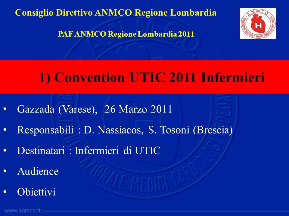 Gazzada (Varese), 8 e 9 Aprile 2011 Responsabili : N.
